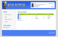 Скриншот к файлу: GTO Stats